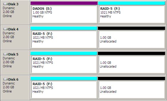 RAID-5 Disk3